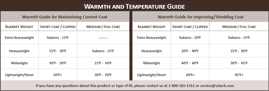 StormShield® 1200D CUTBACK Turnout Blanket
